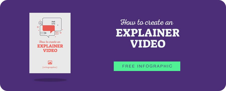 infographic: how to create an explainer video