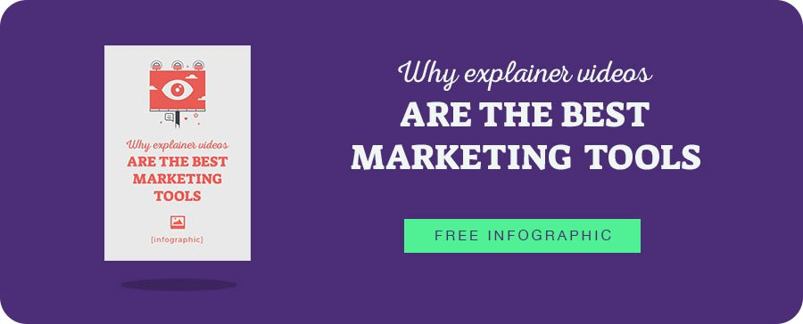 infographic: why explainer videos are the best marketing tools